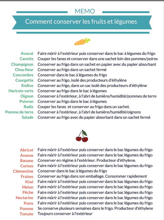 printable où ranger les fruits et légumes